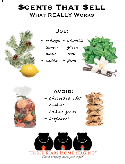 Scents That Sell-What Really Works