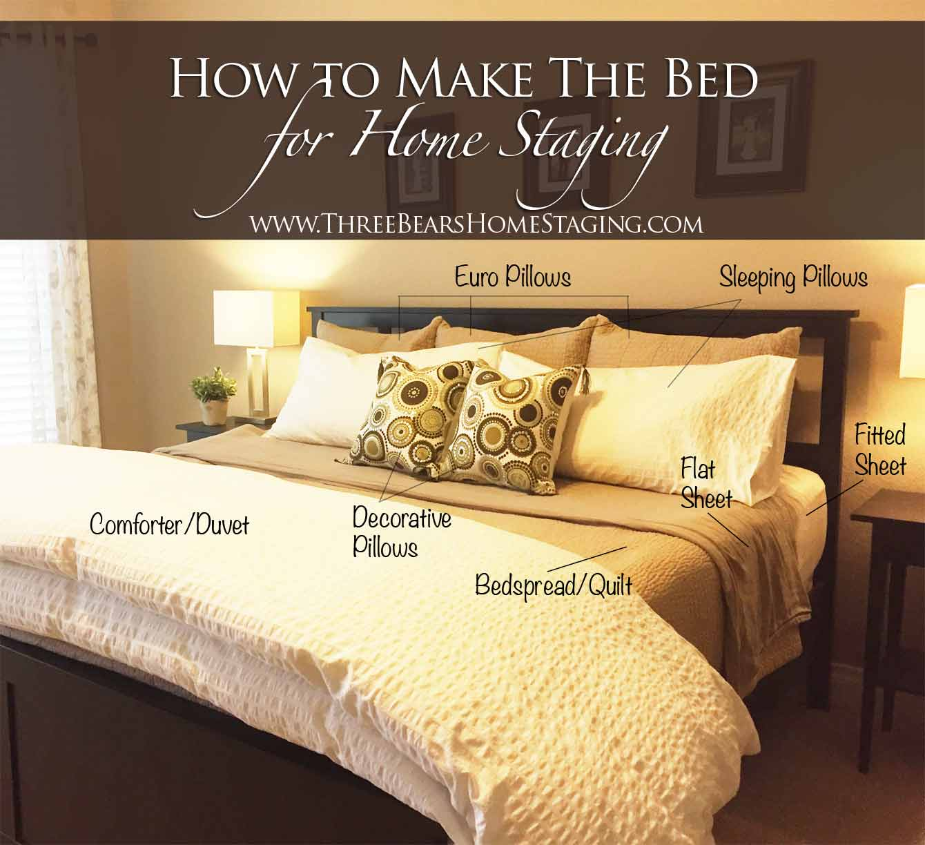 How to Make the Bed for Home Staging bedroom staging  Three Bears