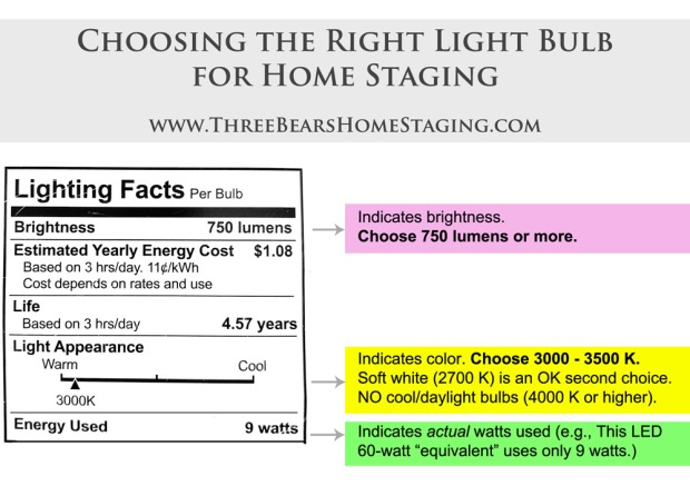 lighting_facts_explanation
